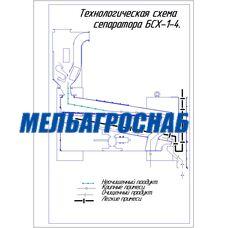 Сепаратор БСХ-1-4