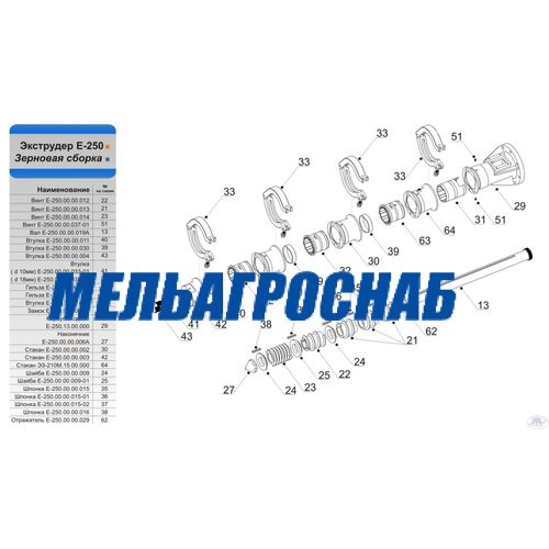 ЭКСТРУДИРОВАНИЕ И ГРАНУЛЯЦИЯ-  ЭКСТРУДЕР Е-250-10ST