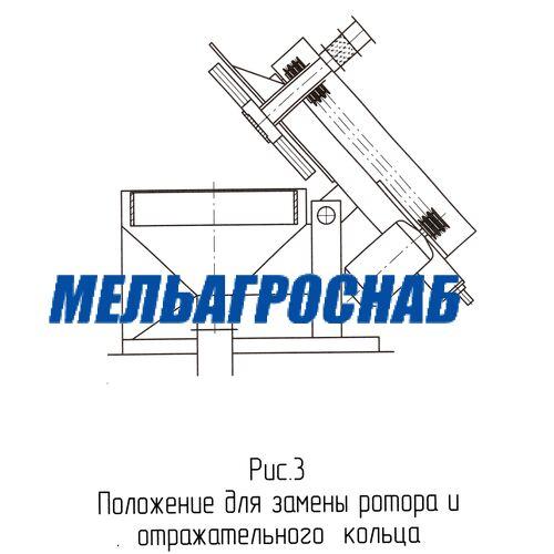 МЕЛЬНИЧНО-ЭЛЕВАТОРНОЕ ОБОРУДОВАНИЕ - Шелушитель овса ШО-3х