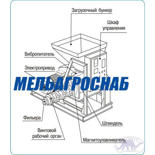 МЕЛЬНИЧНО-ЭЛЕВАТОРНОЕ ОБОРУДОВАНИЕ - Экструдер Е-500
