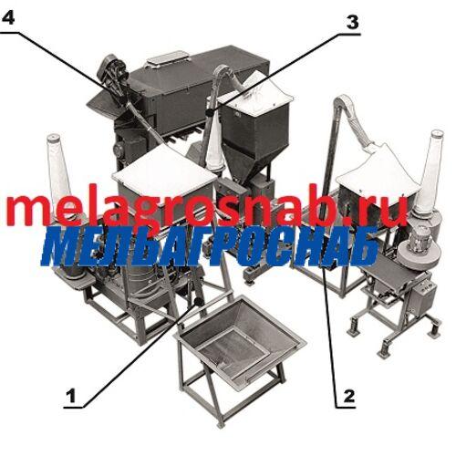 МЕЛЬНИЧНО-ЭЛЕВАТОРНОЕ ОБОРУДОВАНИЕ - Комплект механизации для комплекса оборудования по производству круп и муки