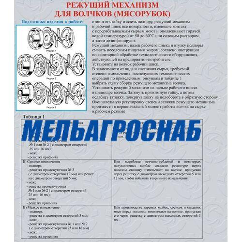 МЯСОПЕРЕРАБАТЫВАЮЩЕЕ ОБОРУДОВАНИЕ - Решетки для волчков К7-ФВП-200, К7-ФВП-130, К7-ФВП-114, К7-ФВП-82, К7-ФВП-160